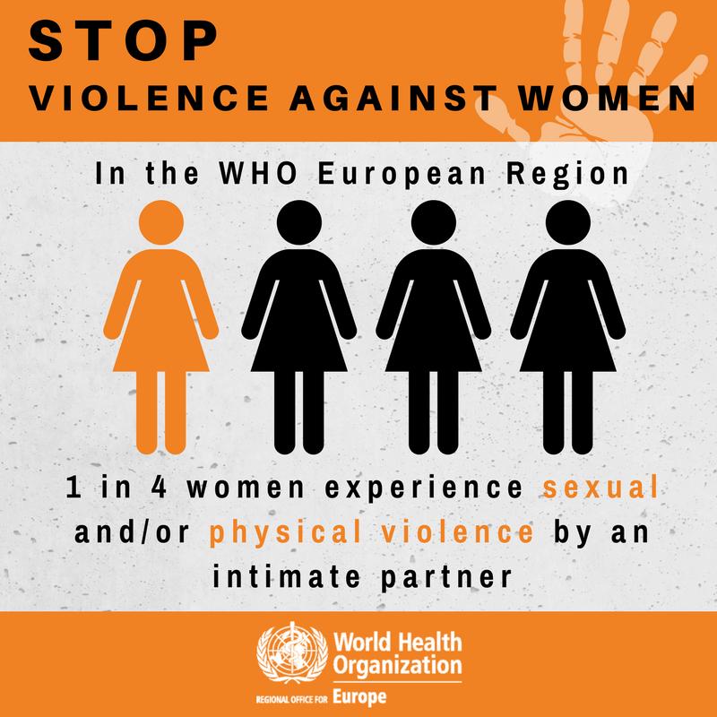 خشونت علیه زنان در غرب