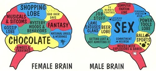 دلایل علمی حجاب